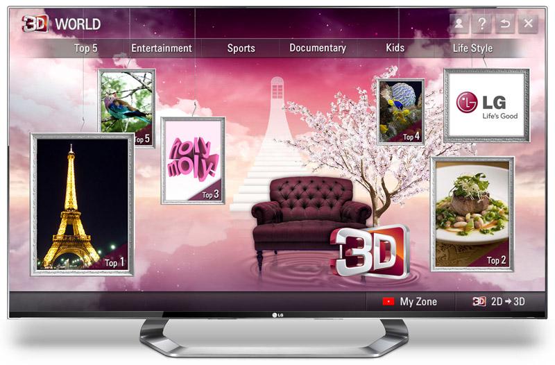 "Smart TV - ""умный"" телевизор."
